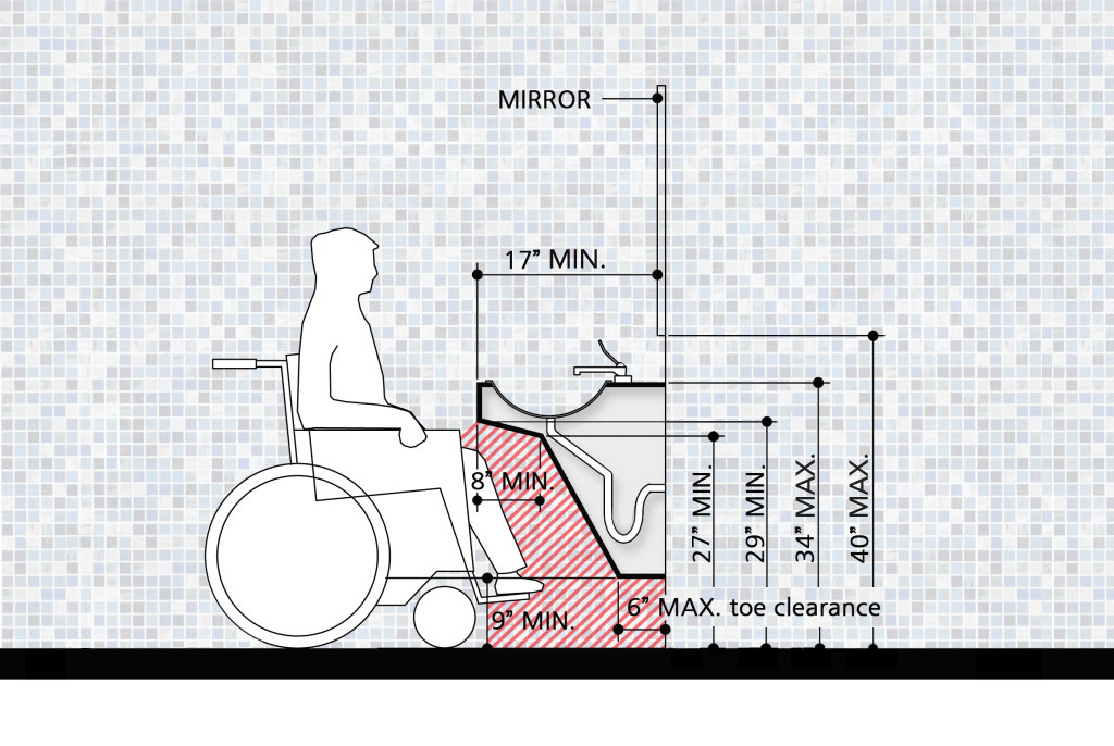 ADA Compliant Lavatory Elevation