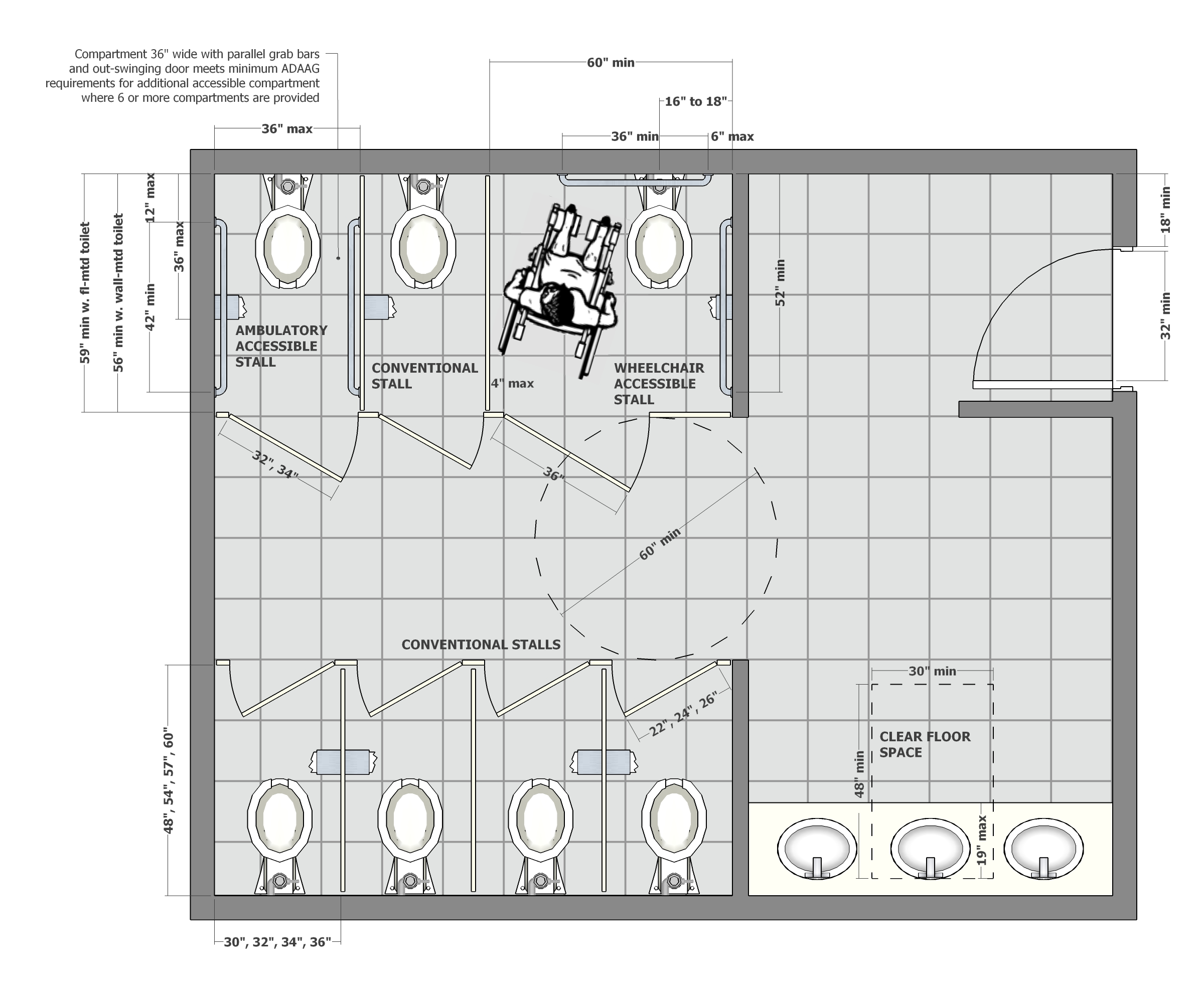 ada compliant planning guide - Handicap Bathroom Dimensions